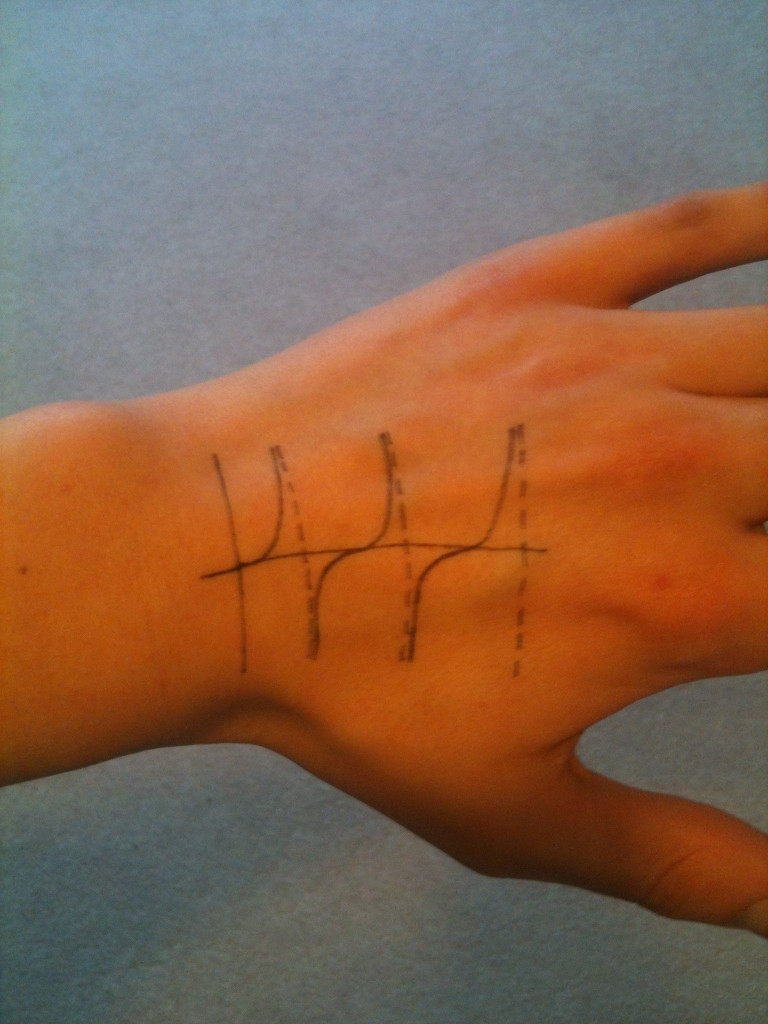 Tan lines written on hand